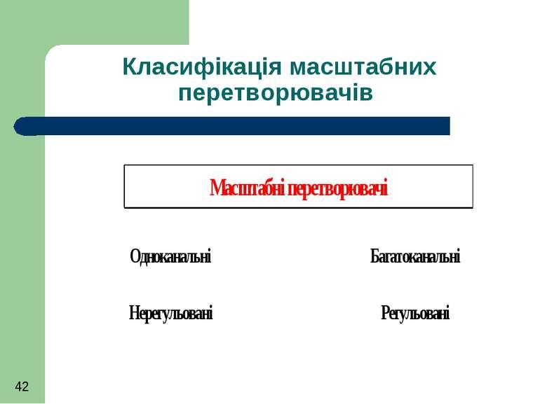 Класифікація масштабних перетворювачів
