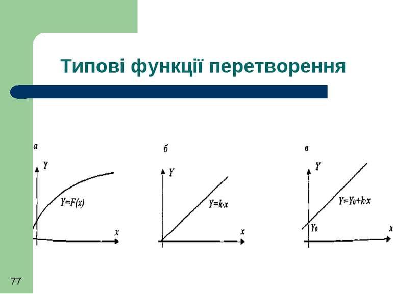 Типові функції перетворення