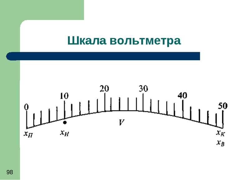Шкала вольтметра
