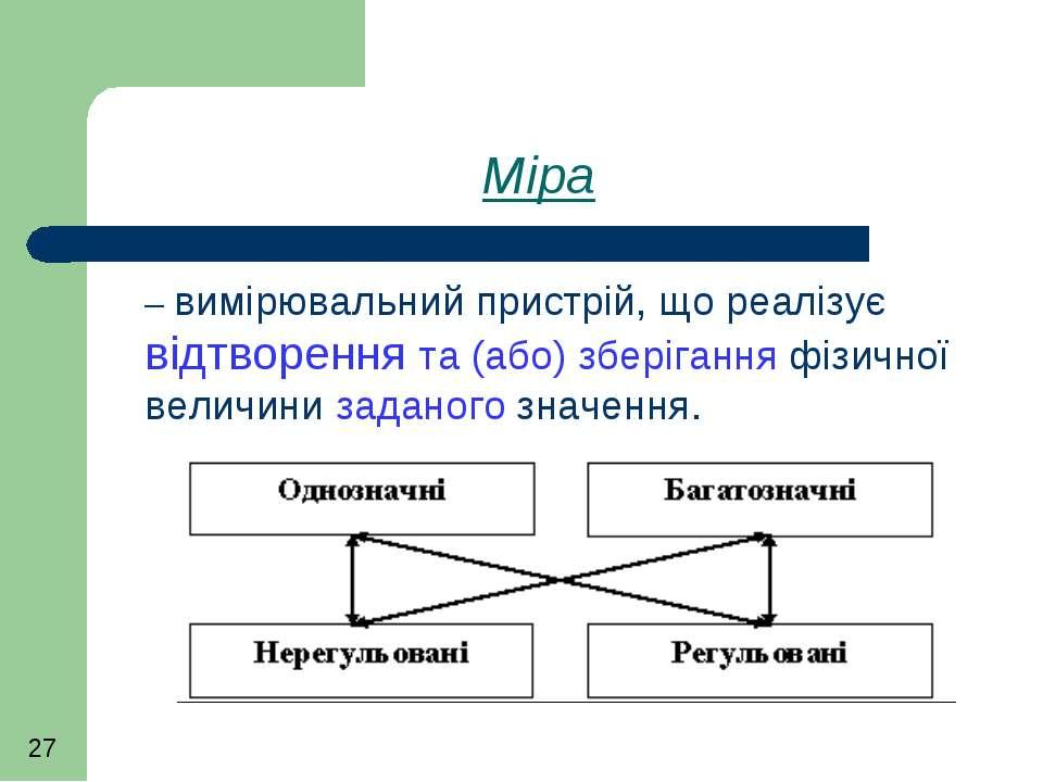 Міра – вимірювальний пристрій, що реалізує відтворення та (або) зберігання фі...