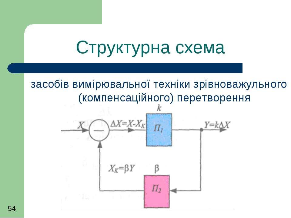 Структурна схема засобів вимірювальної техніки зрівноважульного (компенсаційн...