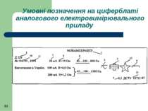 Умовні позначення на циферблаті аналогового електровимірювального приладу