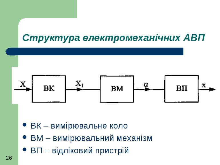 Структура електромеханічних АВП ВК – вимірювальне коло ВМ – вимірювальний мех...
