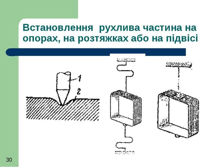 Встановлення рухлива частина на опорах, на розтяжках або на підвісі