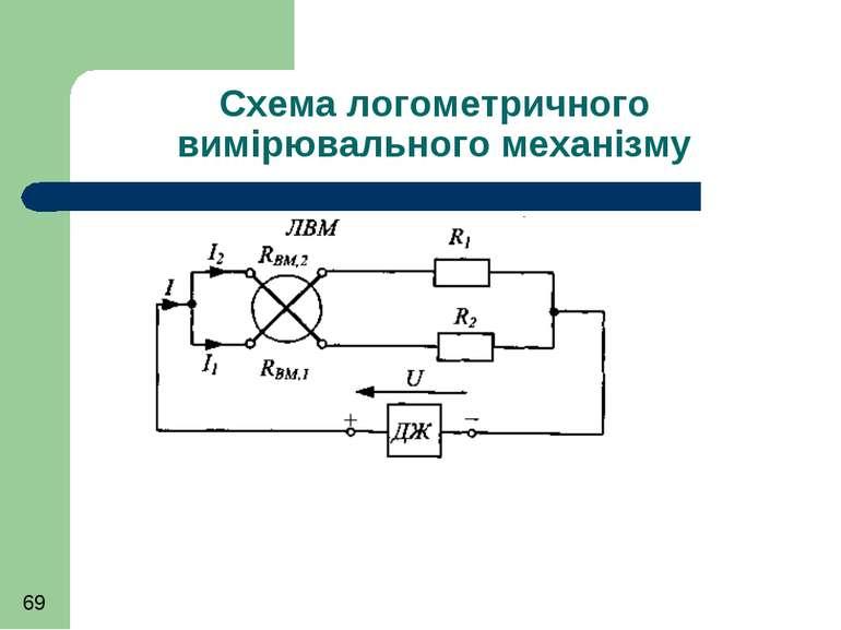 Схема логометричного вимірювального механізму