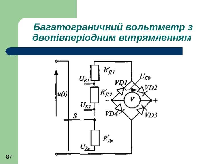 Багатограничний вольтметр з двопівперіодним випрямленням