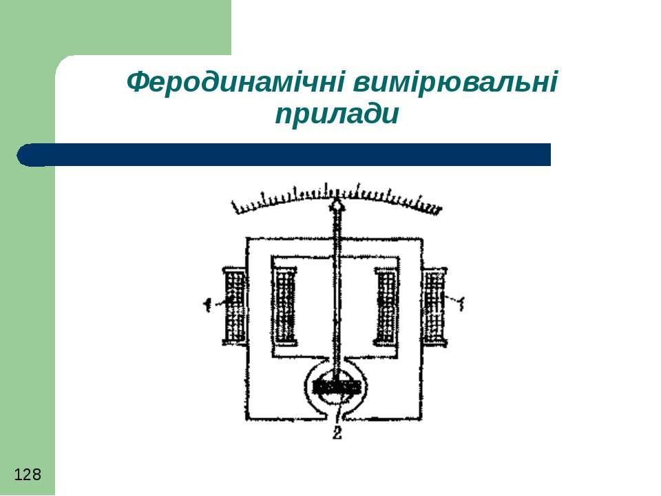 Феродинамічні вимірювальні прилади