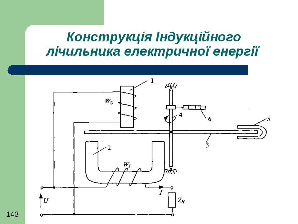 Конструкція Індукційного лічильника електричної енергії
