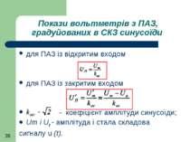 Покази вольтметрів з ПАЗ, градуйованих в СКЗ синусоїди для ПАЗ із відкритим в...