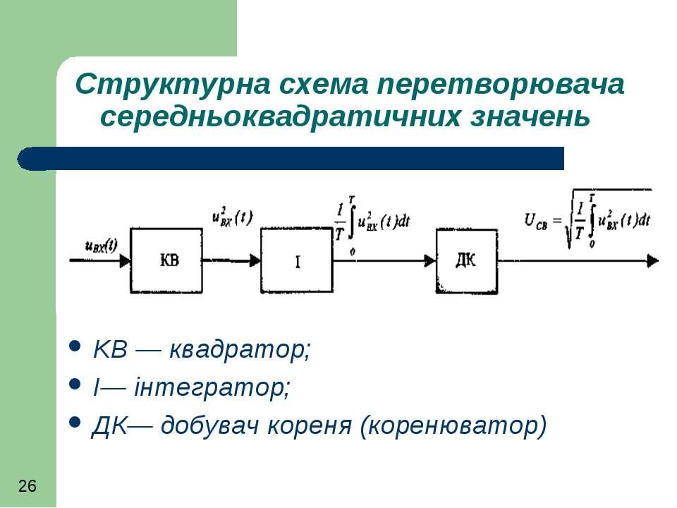 Структурна схема перетворювача середньоквадратичних значень KB — квадратор; І...