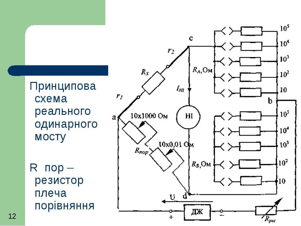 Принципова схема реального одинарного мосту R пор – резистор плеча порівняння