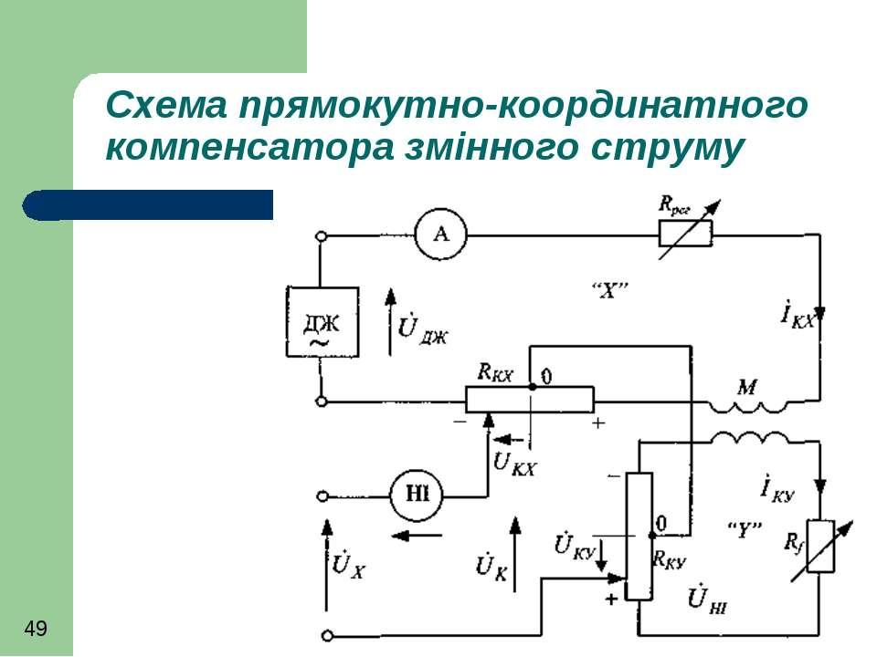 Схема прямокутно-координатного компенсатора змінного струму