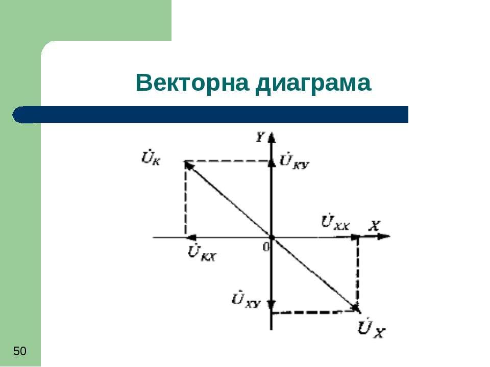 Векторна диаграма