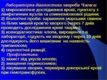 Лабораторна діагностика хвороби Чагаса: 1) мікроскопічне дослідження крові, п...