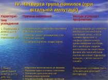 IV. Четверта група помилок (при вітальній ампутації)