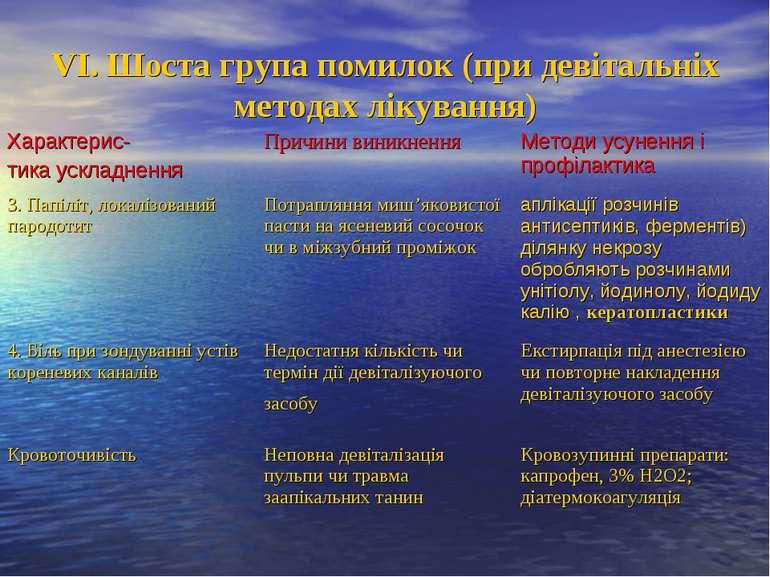 VI. Шоста група помилок (при девітальніх методах лікування)