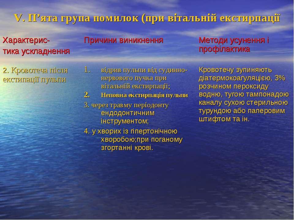 V. П'ята група помилок (при вітальній екстирпації