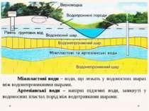 Міжпластові води – води, що лежать у водоносних шарах між водонепроникними ша...