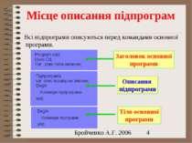 Місце описання підпрограм Всі підпрограми описуються перед командами основної...