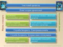 Академічний рівень http://www.svitinfo.com.ua/book/ - Основи інформатики, під...