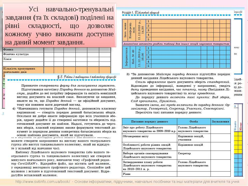 http://www.svitinfo.com.ua/book/ - Основи інформатики, підручники, навчальні ...