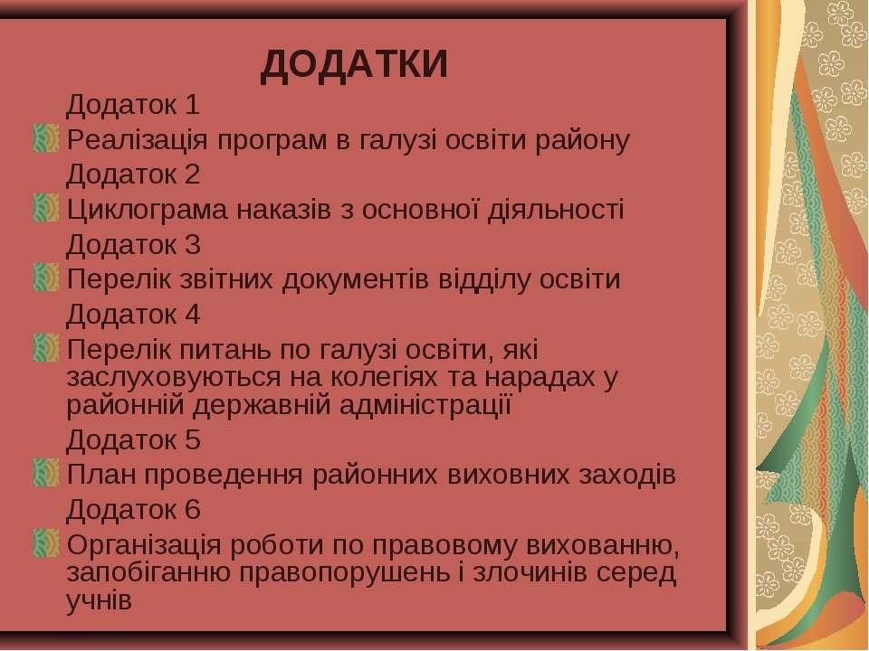 ДОДАТКИ Додаток 1 Реалізація програм в галузі освіти району Додаток 2 Циклогр...