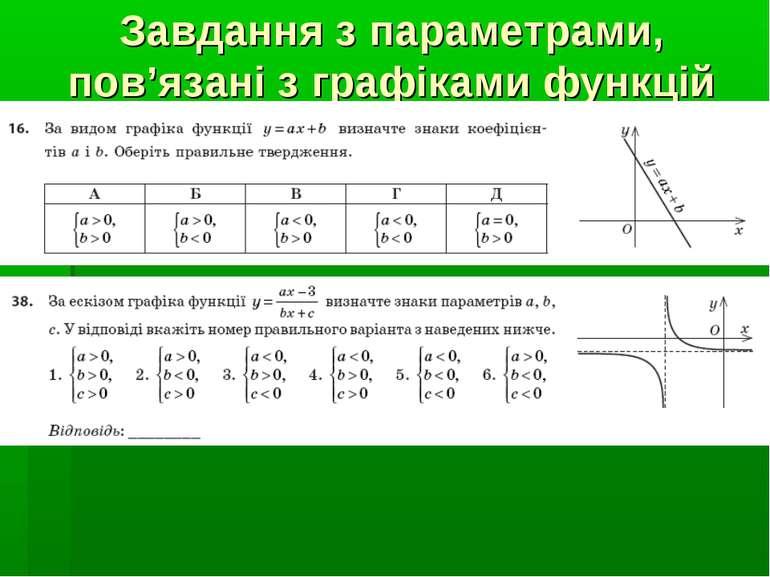 Завдання з параметрами, пов'язані з графіками функцій