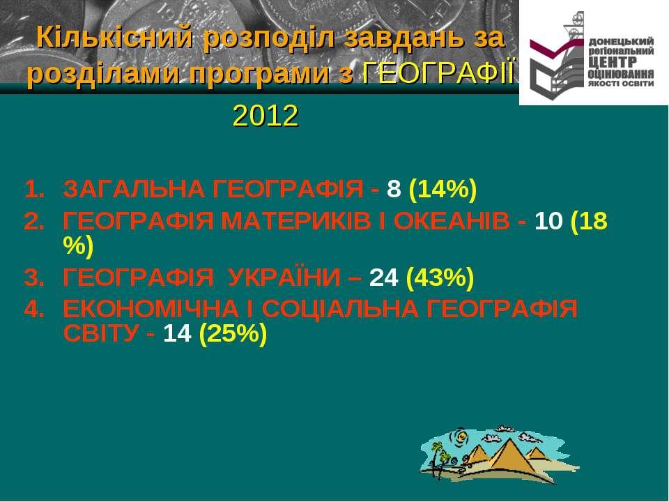 Кількісний розподіл завдань за розділами програми з ГЕОГРАФІЇ 2012 ЗАГАЛЬНА Г...