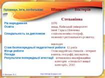 Прізвище, ім'я, по-батькові Шапран Вікторія Степанівна Рік народження 1976 Ос...