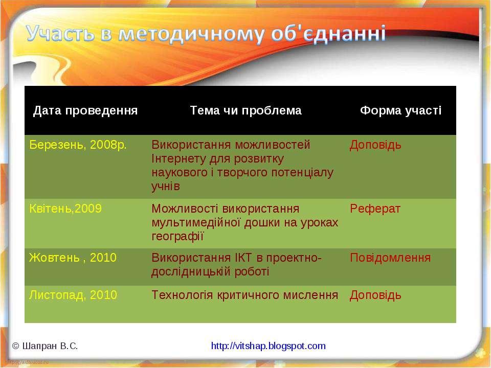 © Шапран В.С. http://vitshap.blogspot.com Дата проведення Тема чи проблема Фо...