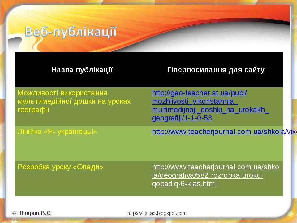© Шапран В.С. http://vitshap.blogspot.com Назва публікації Гіперпосилання для...