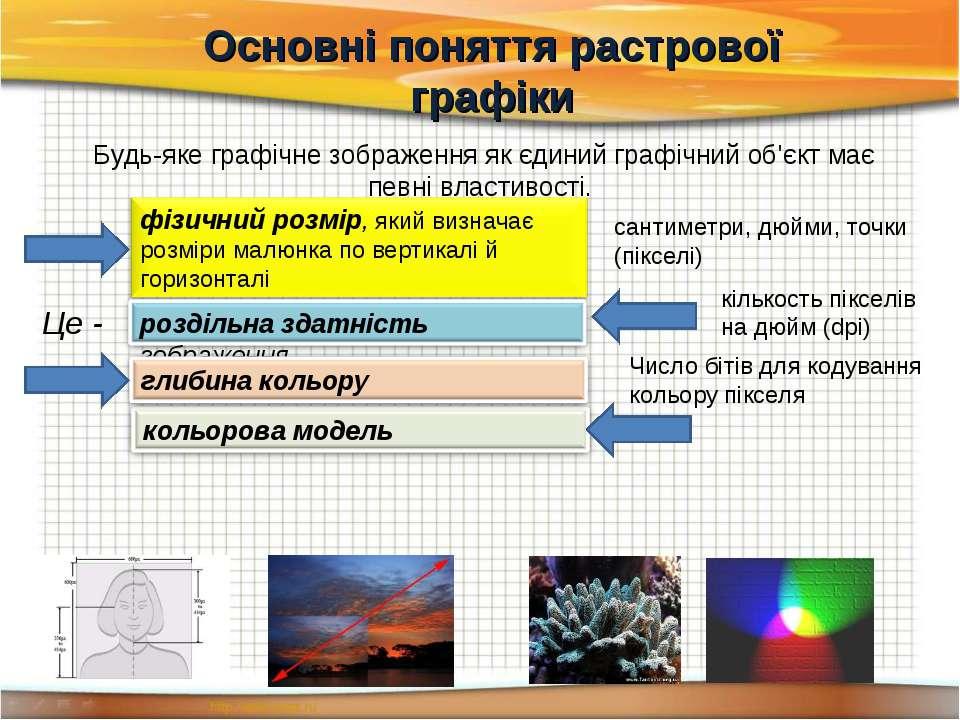 Основні поняття растрової графіки Будь-яке графічне зображення як єдиний граф...