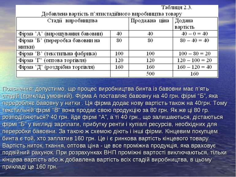 Пояснення: допустимо, що процес виробництва бинта із бавовни має п'ять стадій...