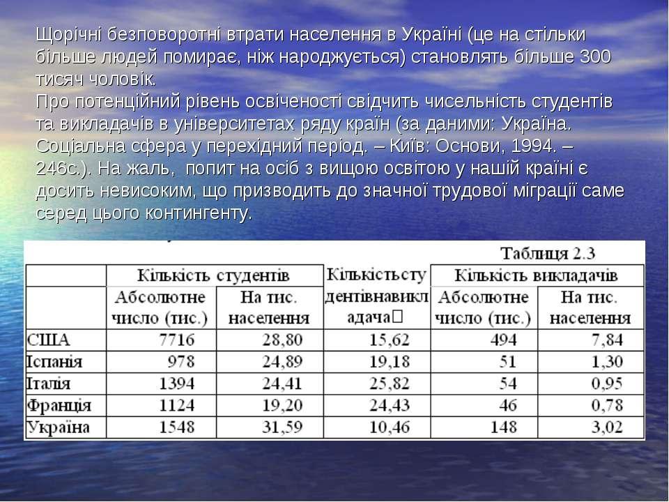 Щорічні безповоротні втрати населення в Україні (це на стільки більше людей п...
