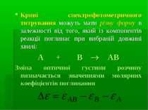 Криві спектрофотометричного титрування можуть мати різну форму в залежності в...