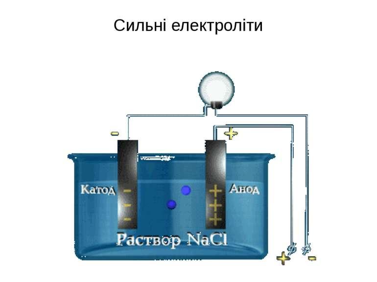Сильні електроліти