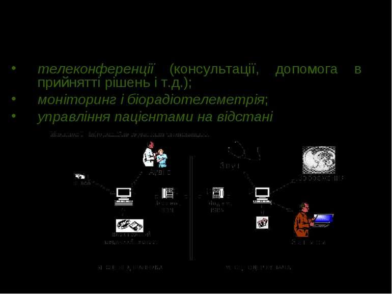 Основні напрямки телемедицини телеконференції (консультації, допомога в прийн...