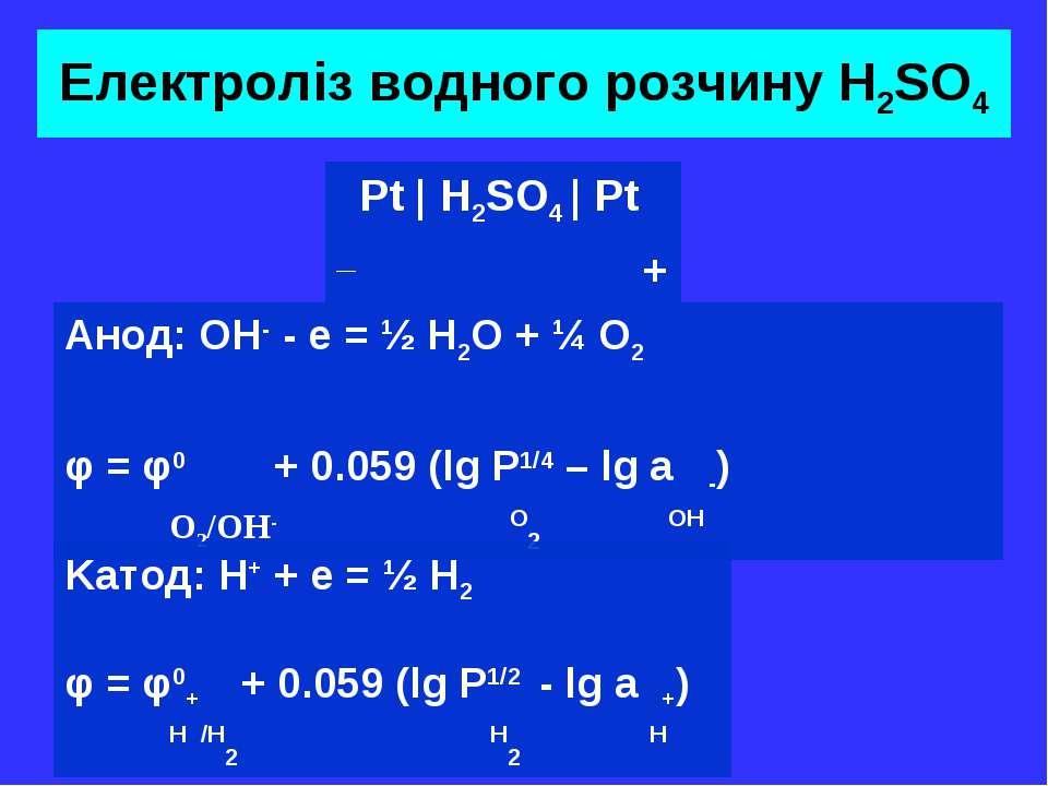 Електроліз водного розчину H2SO4 Pt | H2SO4 | Pt _ + Aнод: OH- - e = ½ H2O + ...