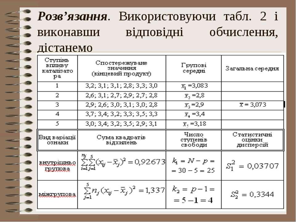 Розв'язання. Використовуючи табл. 2 і виконавши відповідні обчислення, дістанемо