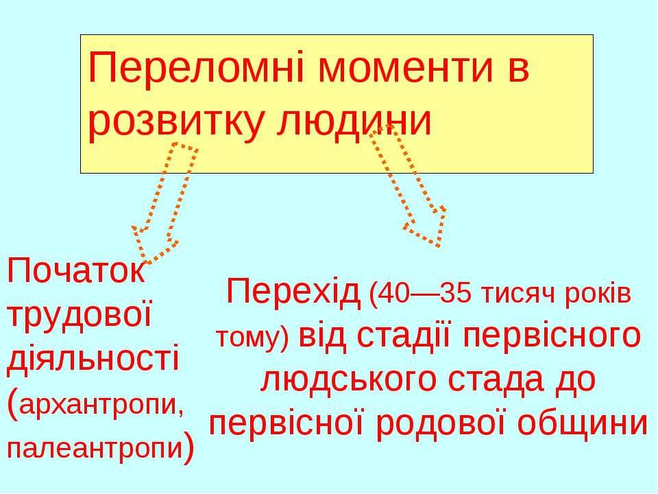 Переломні моменти в розвитку людини Початок трудової діяльності (архантропи, ...