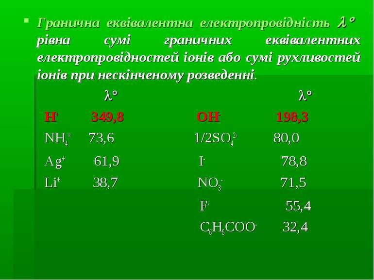 Гранична еквівалентна електропровідність рівна сумі граничних еквівалентних е...