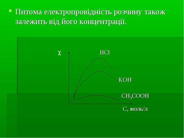 Питома електропровідність розчину також залежить від його концентрації. HCl K...