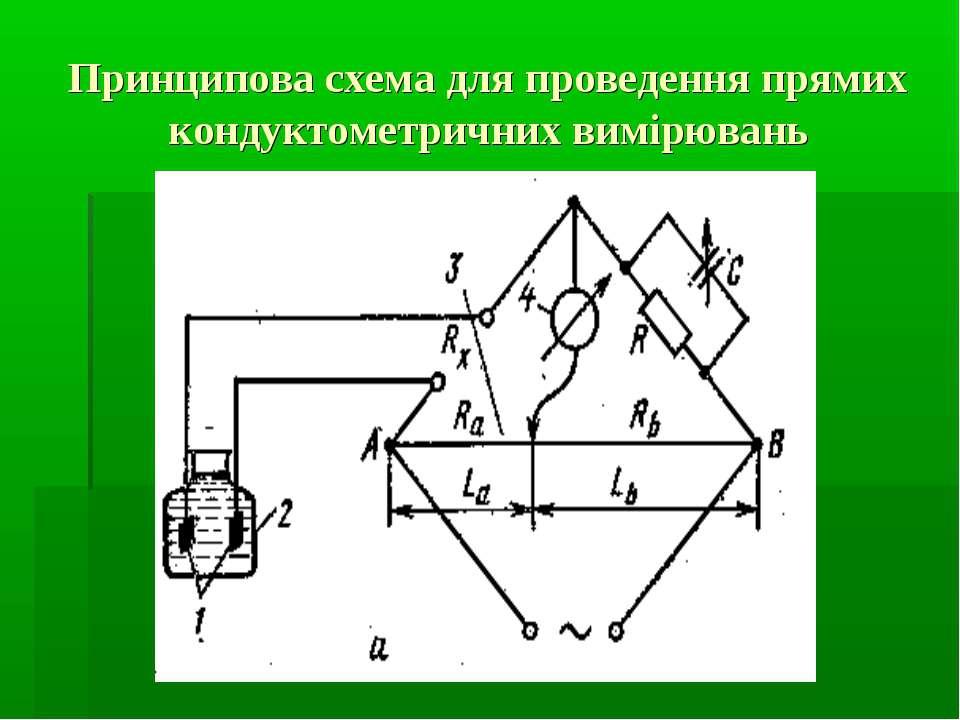Принципова схема для проведення прямих кондуктометричних вимірювань
