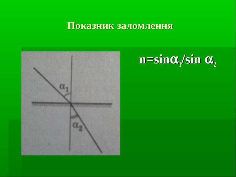 Показник заломлення n=sin 1/sin 2