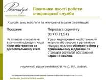 Показники якості роботи стаціонарної служби Про затвердження Критеріїв (умов)...
