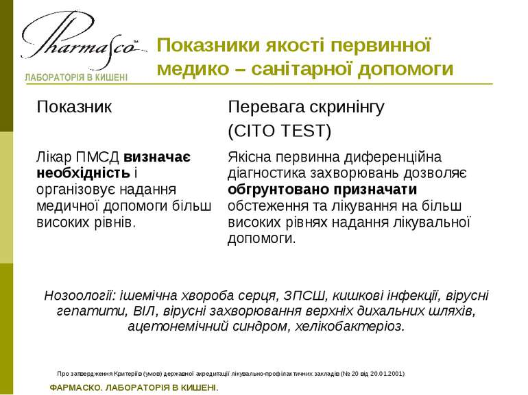 Показники якості первинної медико – санітарної допомоги Про затвердження Крит...