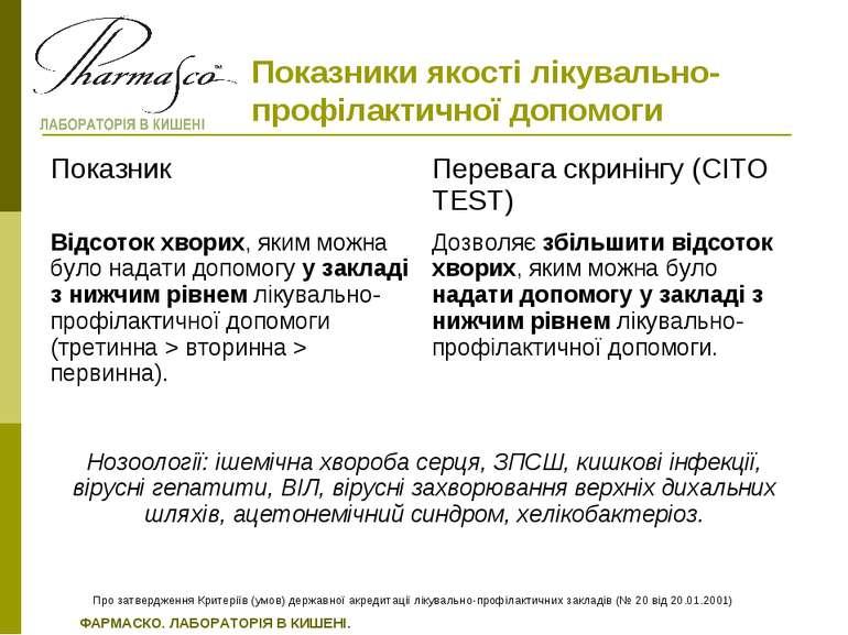 Показники якості лікувально-профілактичної допомоги ФАРМАСКО. ЛАБОРАТОРІЯ В К...