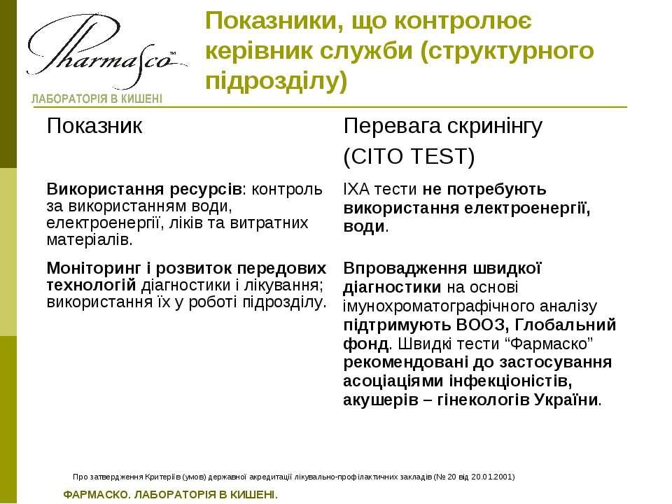 ФАРМАСКО. ЛАБОРАТОРІЯ В КИШЕНІ. Показники, що контролює керівник служби (стру...
