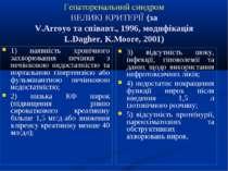 Гепаторенальний синдром ВЕЛИКІ КРИТЕРІЇ (за V.Arroyo та співавт., 1996, модиф...
