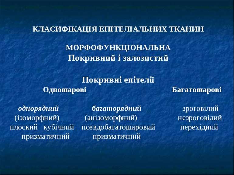 КЛАСИФІКАЦІЯ ЕПІТЕЛІАЛЬНИХ ТКАНИН МОРФОФУНКЦІОНАЛЬНА Покривний і залозистий П...
